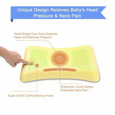 toddler memory foam
