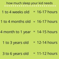 How to Get Your Toddler to Bed at Night